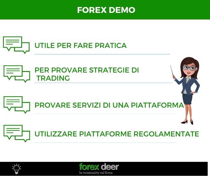 Forex demo infografica