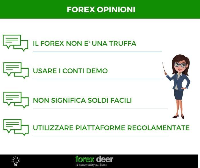 Opinioni sul Forex