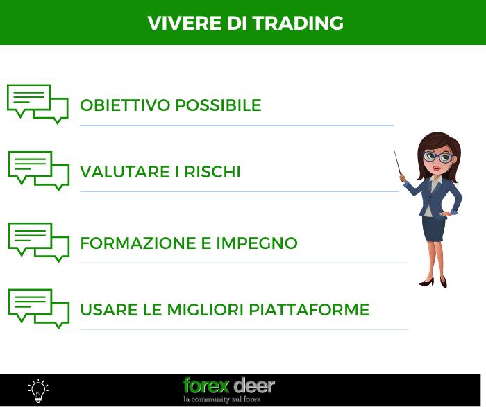 Vivere di trading - Infografica