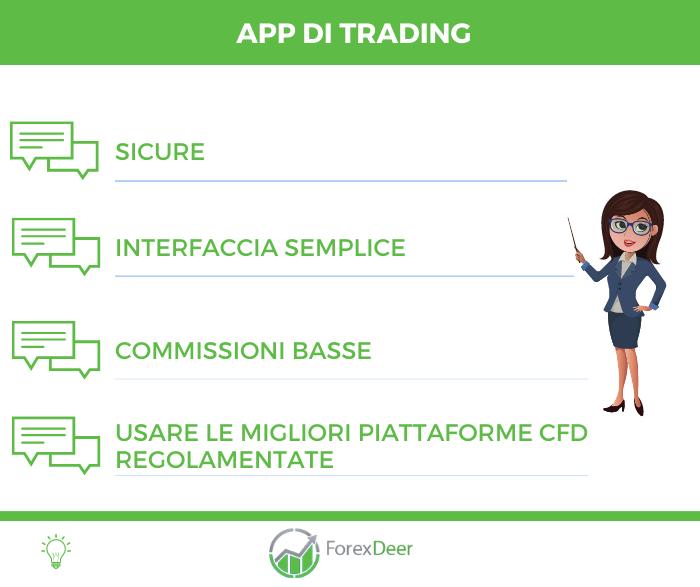 App di Trading caratteristiche
